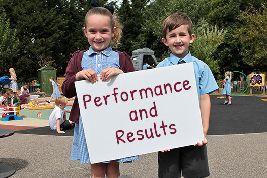 Performance & Results